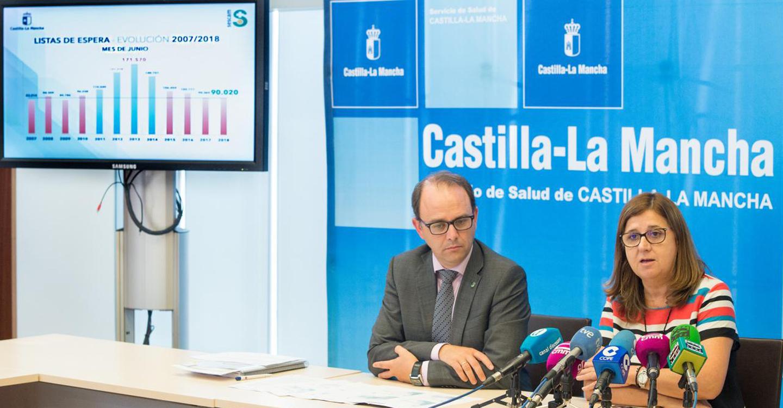 El Gobierno de Castilla-La Mancha ha reducido las listas de espera sanitarias en cerca de 16.500 pacientes desde el inicio de la legislatura
