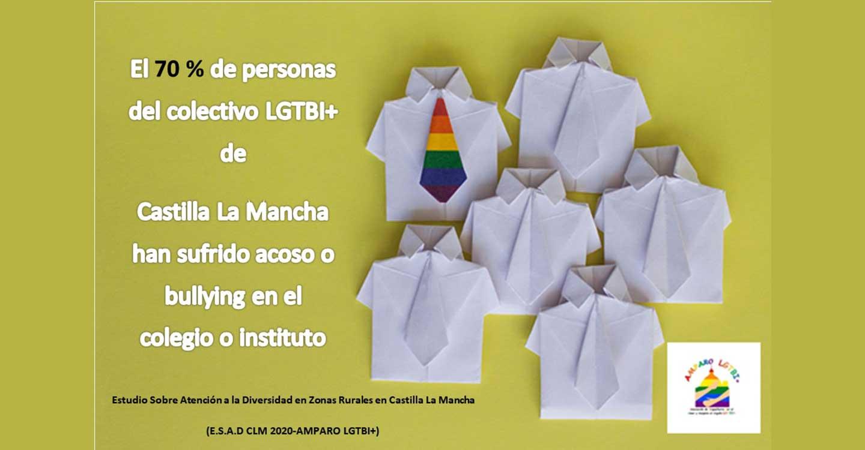 """AMPARO LGTBI+ presenta los resultados de su estudio sobre """"Atención a la Diversidad En Castilla La Mancha"""""""