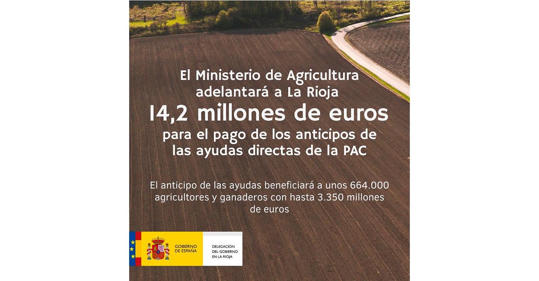 El anticipo de las ayudas directas de la PAC beneficiará a unos 664.000 agricultores y ganaderos con hasta 3.350 millones de euros