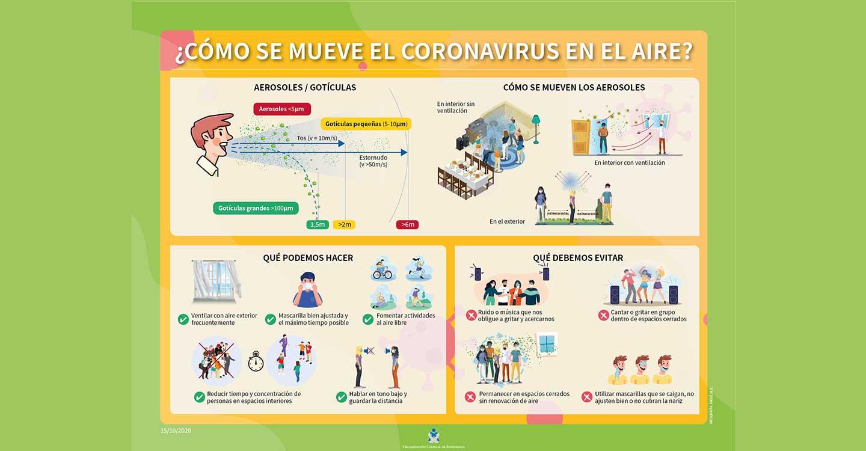 Las enfermeras explican cómo puede llegar a dispersarse el coronavirus en el aire y las medidas contra la concentración de aerosoles