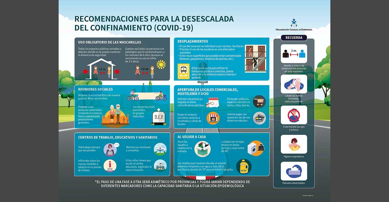 Las enfermeras ofrecen las recomendaciones para evitar repunte de casos en las nuevas fases de la desescalada mediante una infografía y un vídeo dirigido a los ciudadanos