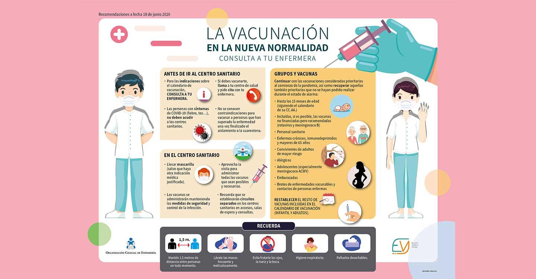 La Organización Colegial de Enfermería y ANENVAC recuerdan la necesidad de continuar y reanudar con la vacunación tras el estado de alarma para evitar el rebrote de otras enfermedades ya controladas