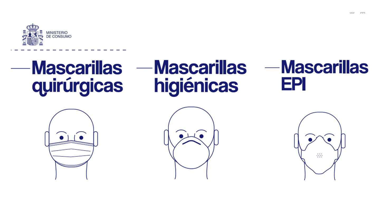 ¿Qué mascarilla se debe usar dependiendo de tu situación?