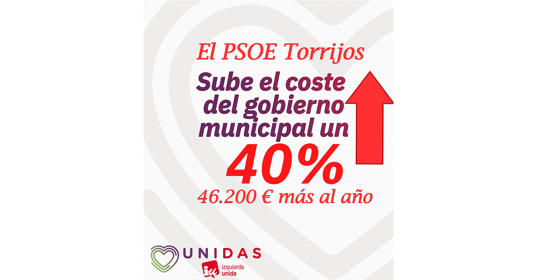 El PSOE de Torrijos se sube el sueldo un 40%