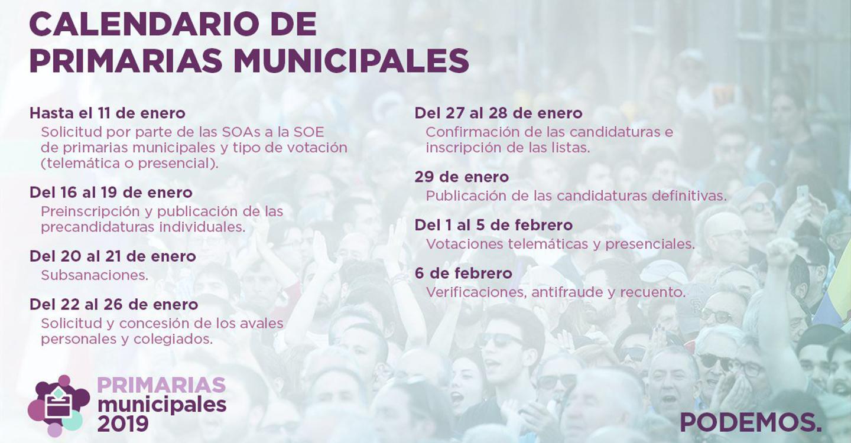 Comienzan las primarias de Podemos para el Ayuntamiento de Tomelloso
