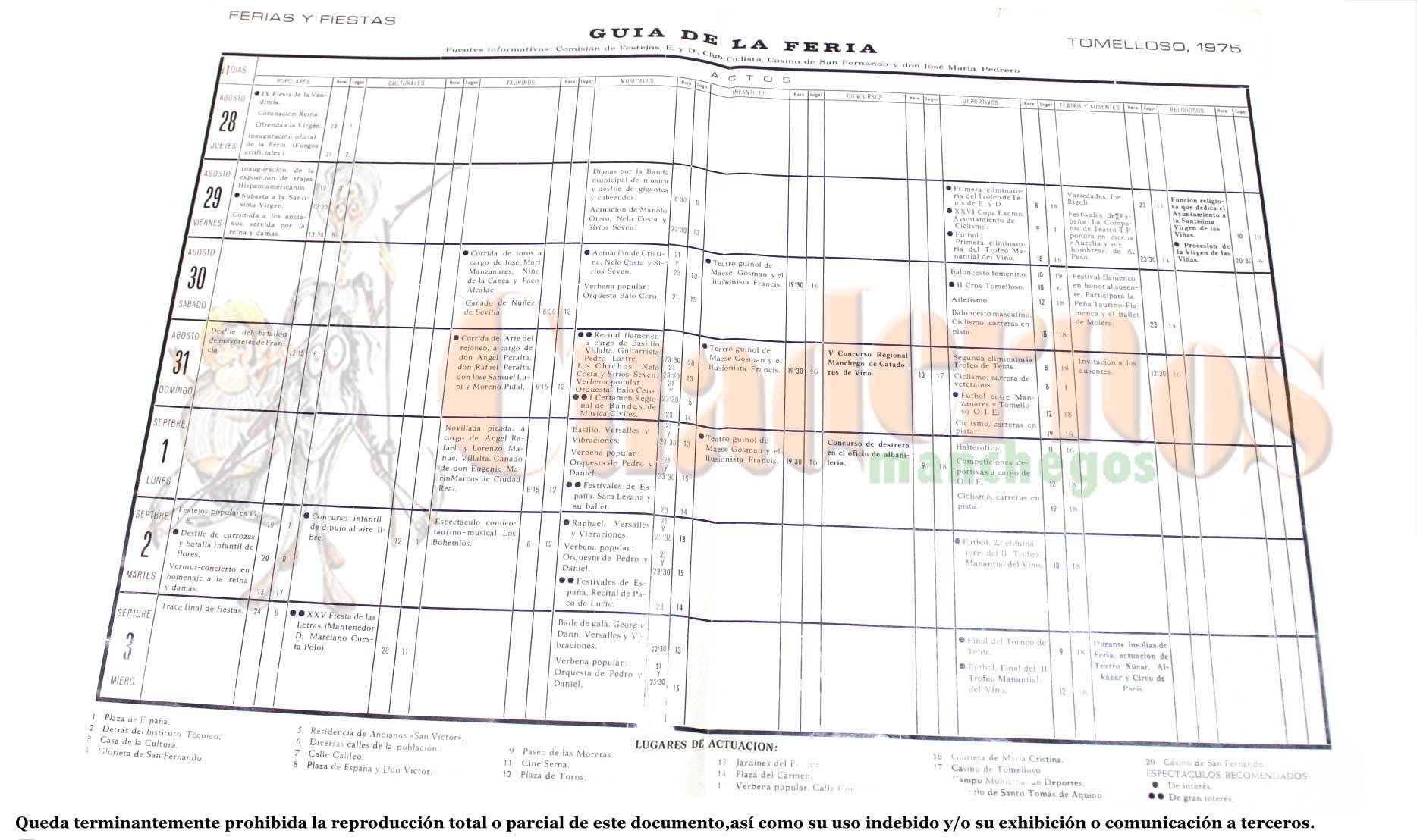 Guía Feria Tomelloso 1975