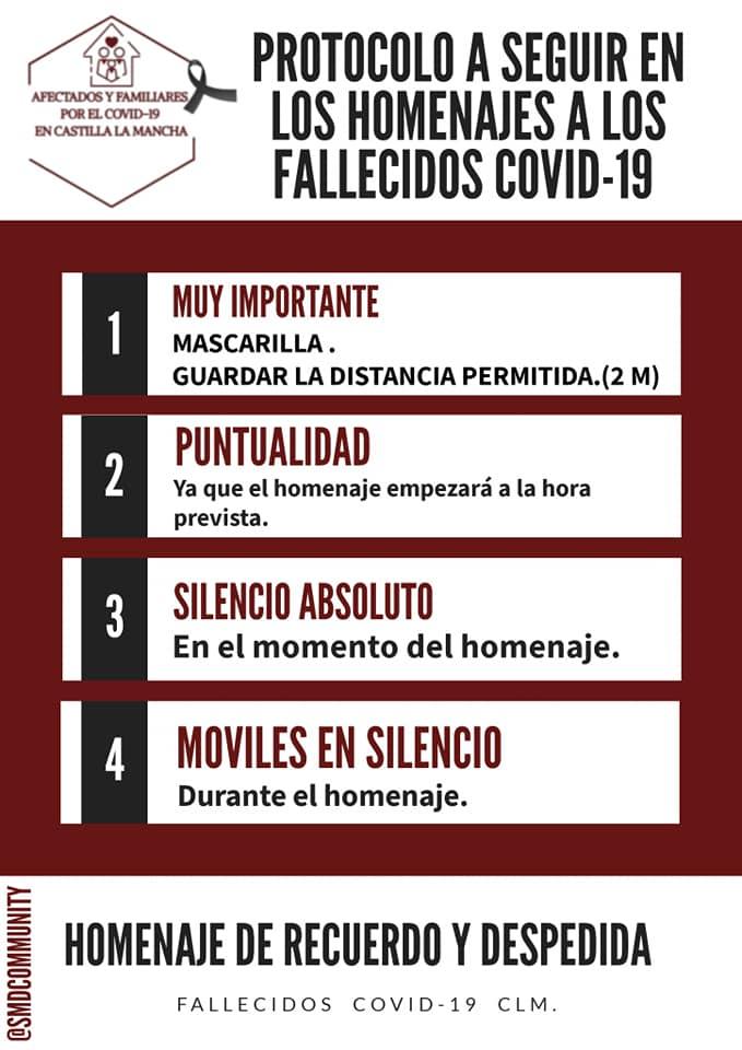 Protocolo Plataforma Afectados COVID-19 CLM