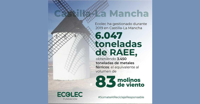 Castilla-La Mancha gestiona a través de ECOLEC en el primer trimestre de 2020 la recogida de 1.549 toneladas de residuos electrónicos y considera muy difícil alcanzar los objetivos ecológicos fijados para este ejercicio