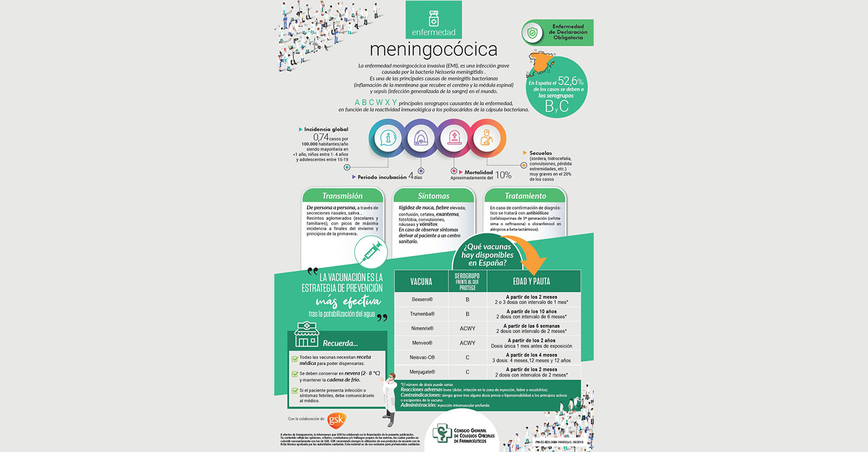 Los farmacéuticos impulsan una nueva campaña de prevención de la meningitis en Castilla-La Mancha y España